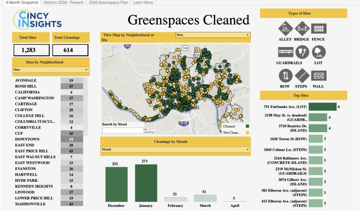 A CincyInsights map highlighting cleaned up greens-aces across the city.