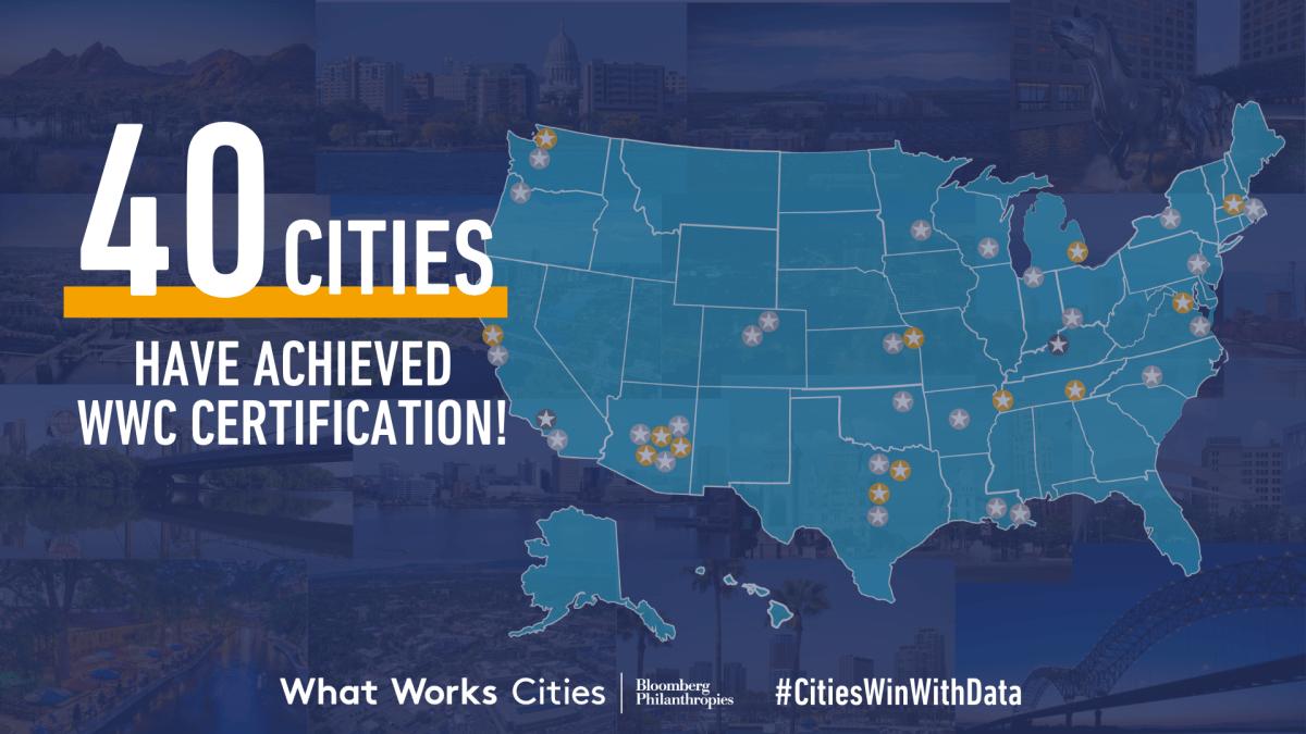 """Ένας γαλάζιος χάρτης σε σκούρο μπλε φόντο.  Το κείμενο γράφει """"40 πόλεις έχουν επιτύχει την πιστοποίηση WWC"""" Στο χάρτη, υπάρχουν αστέρια από ασήμι, χρυσό και πλατίνα που δείχνουν πού βρίσκονται αυτές οι πόλεις και ποιο είναι το επίπεδο πιστοποίησής τους."""