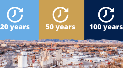 "Skyline of Fort Collins, Colorado. Behind the skyline are three boxes: light blue that reads in white text ""20 years""; gold box that reads in white text ""5o years""; dark blue box that reads in white text ""100 years"""